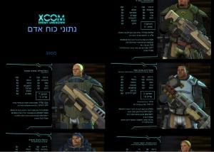 """חלק ממסך הבחירה של דפי הדמות מהחד""""פ"""